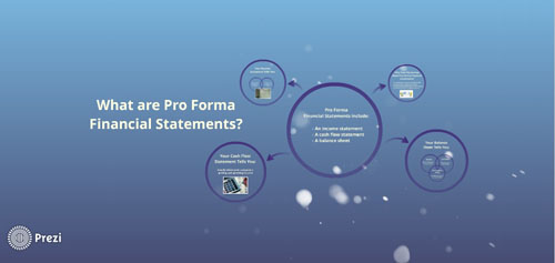 What are pro-forma financial statements?